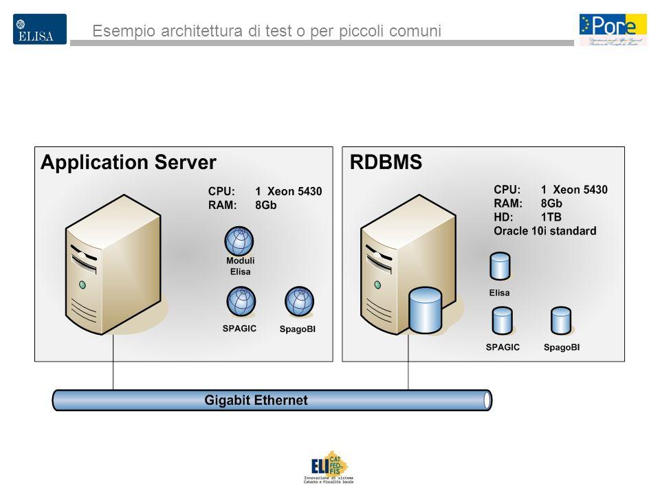 3 Esempio architettura di test o per piccoli comuni