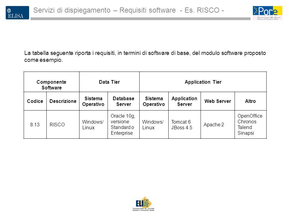 3 Servizi di dispiegamento – Requisiti software - Es. RISCO - La tabella seguente riporta i requisiti, in termini di software di base, del modulo soft