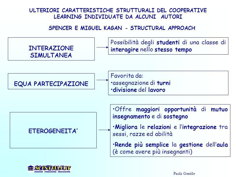 ULTERIORI CARATTERISTICHE STRUTTURALI DEL COOPERATIVE LEARNING INDIVIDUATE DA ALCUNI AUTORI INTERAZIONE SIMULTANEA Possibilità degli studenti di una c