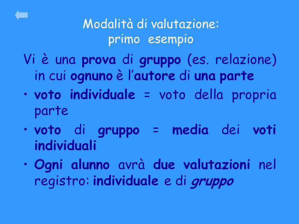 Modalità di valutazione: primo esempio Vi è una prova di gruppo (es. relazione) in cui ognuno è lautore di una parte voto individuale = voto della pro