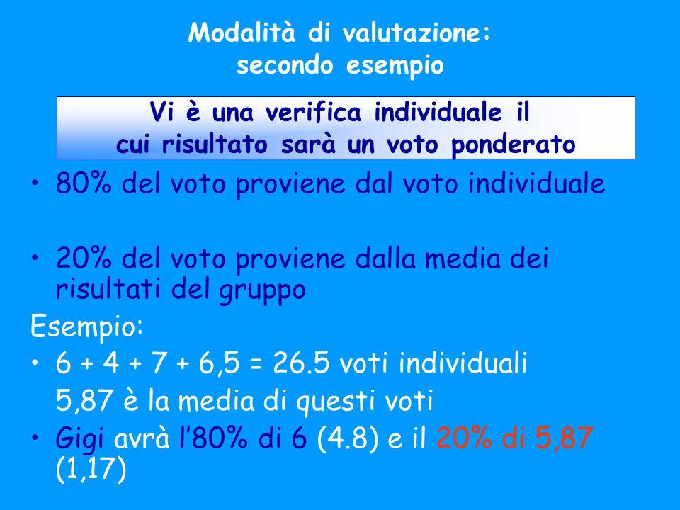 Modalità di valutazione: secondo esempio Vi è una verifica individuale il cui risultato sarà un voto ponderato 80% del voto proviene dal voto individu