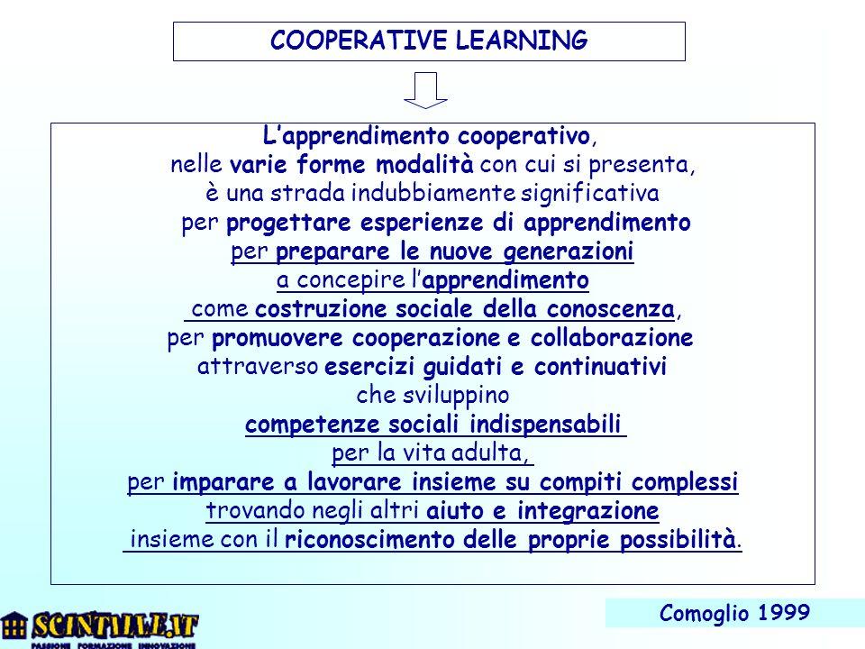 Comoglio 1999 Lapprendimento cooperativo, nelle varie forme modalità con cui si presenta, è una strada indubbiamente significativa per progettare espe