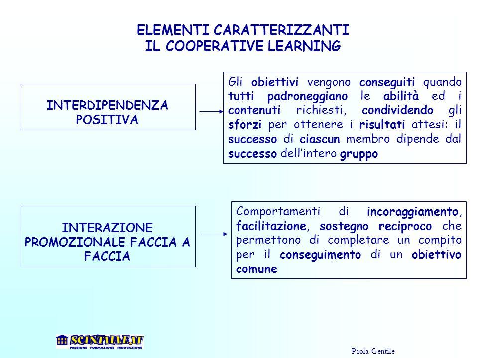 ELEMENTI CARATTERIZZANTI IL COOPERATIVE LEARNING Comportamenti di incoraggiamento, facilitazione, sostegno reciproco che permettono di completare un c