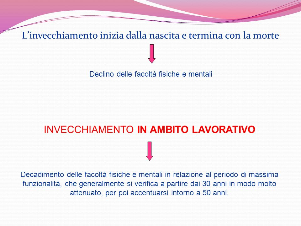 Linvecchiamento inizia dalla nascita e termina con la morte Declino delle facoltà fisiche e mentali Decadimento delle facoltà fisiche e mentali in rel