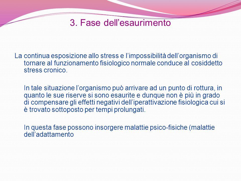 3. Fase dellesaurimento La continua esposizione allo stress e limpossibilità dellorganismo di tornare al funzionamento fisiologico normale conduce al