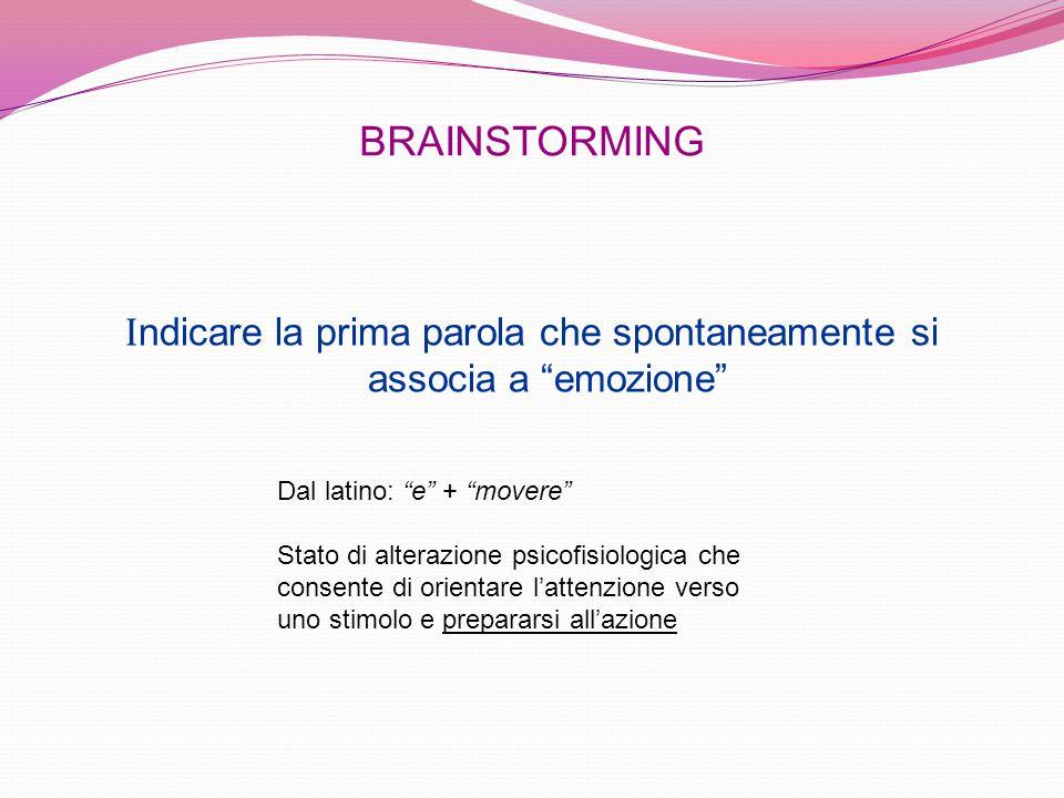 BRAINSTORMING I ndicare la prima parola che spontaneamente si associa a emozione Dal latino: e + movere Stato di alterazione psicofisiologica che cons