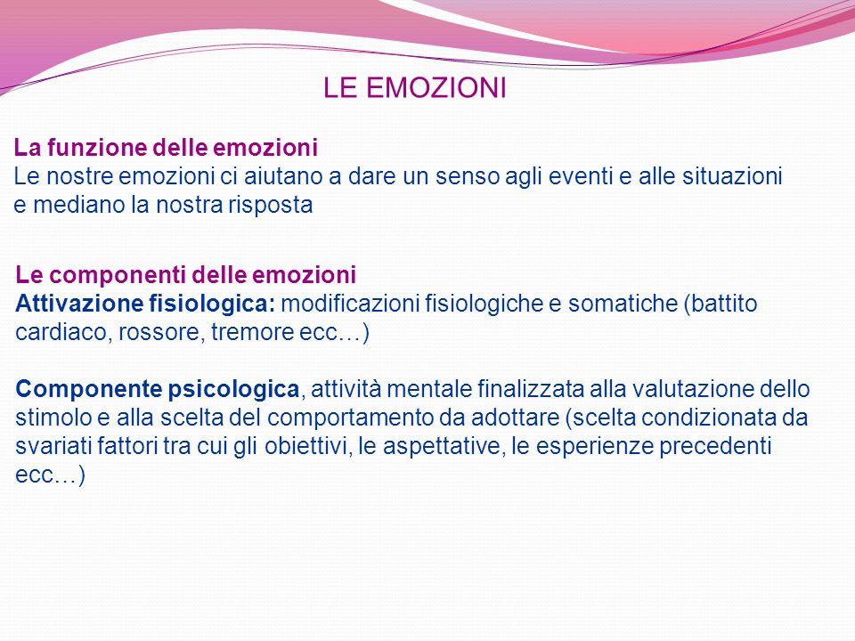 La funzione delle emozioni Le nostre emozioni ci aiutano a dare un senso agli eventi e alle situazioni e mediano la nostra risposta LE EMOZIONI Le com
