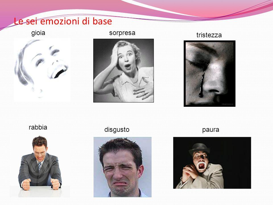 Le sei emozioni di base gioiasorpresa tristezza rabbia disgusto paura