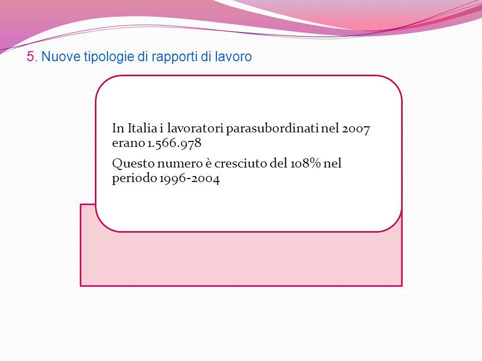 5. Nuove tipologie di rapporti di lavoro In Italia i lavoratori parasubordinati nel 2007 erano 1.566.978 Questo numero è cresciuto del 108% nel period
