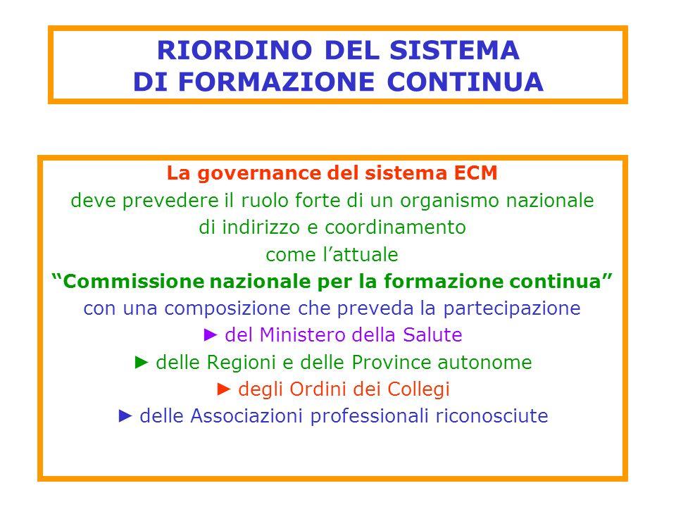 RIORDINO DEL SISTEMA DI FORMAZIONE CONTINUA La governance del sistema ECM deve prevedere il ruolo forte di un organismo nazionale di indirizzo e coord