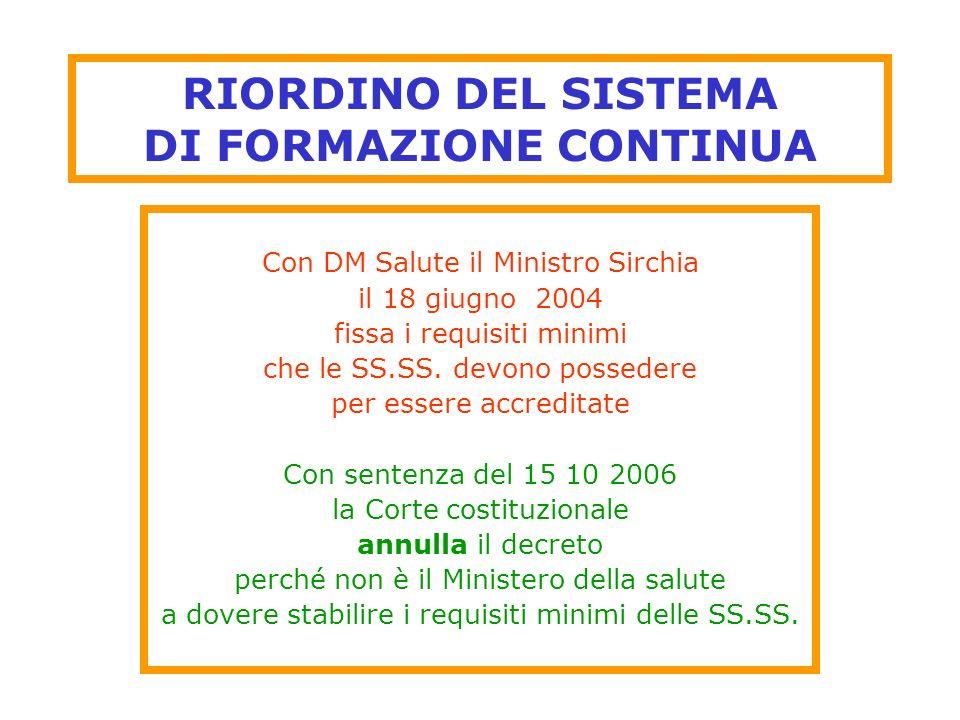 RIORDINO DEL SISTEMA DI FORMAZIONE CONTINUA Con DM Salute il Ministro Sirchia il 18 giugno 2004 fissa i requisiti minimi che le SS.SS. devono posseder