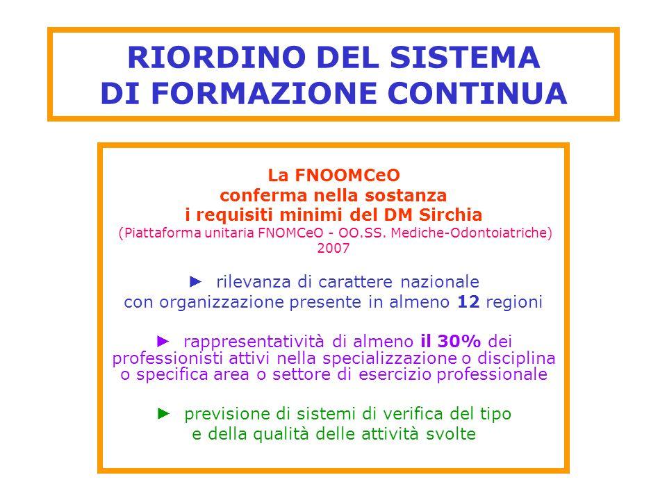 RIORDINO DEL SISTEMA DI FORMAZIONE CONTINUA La FNOOMCeO conferma nella sostanza i requisiti minimi del DM Sirchia (Piattaforma unitaria FNOMCeO - OO.S