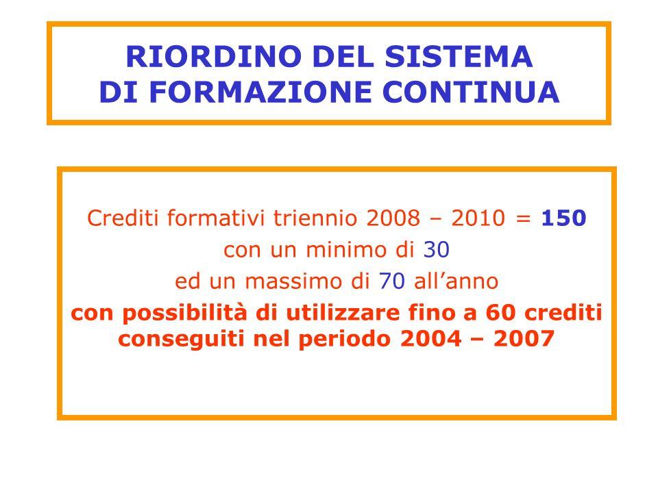 RIORDINO DEL SISTEMA DI FORMAZIONE CONTINUA Crediti formativi triennio 2008 – 2010 = 150 con un minimo di 30 ed un massimo di 70 allanno con possibili