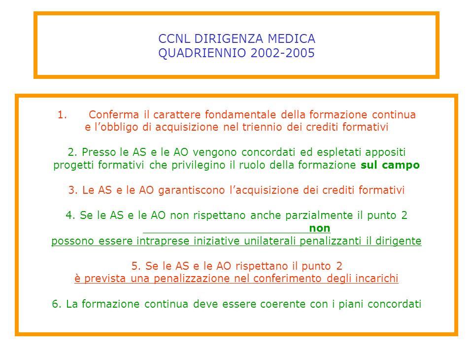 CCNL DIRIGENZA MEDICA QUADRIENNIO 2002-2005 1.Conferma il carattere fondamentale della formazione continua e lobbligo di acquisizione nel triennio dei