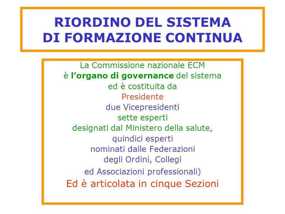 RIORDINO DEL SISTEMA DI FORMAZIONE CONTINUA La Commissione nazionale ECM è lorgano di governance del sistema ed è costituita da Presidente due Vicepre