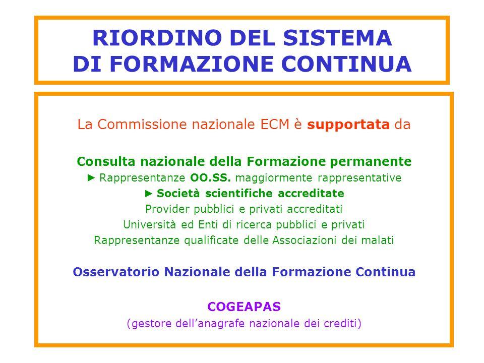 RIORDINO DEL SISTEMA DI FORMAZIONE CONTINUA La Commissione nazionale ECM è supportata da Consulta nazionale della Formazione permanente Rappresentanze