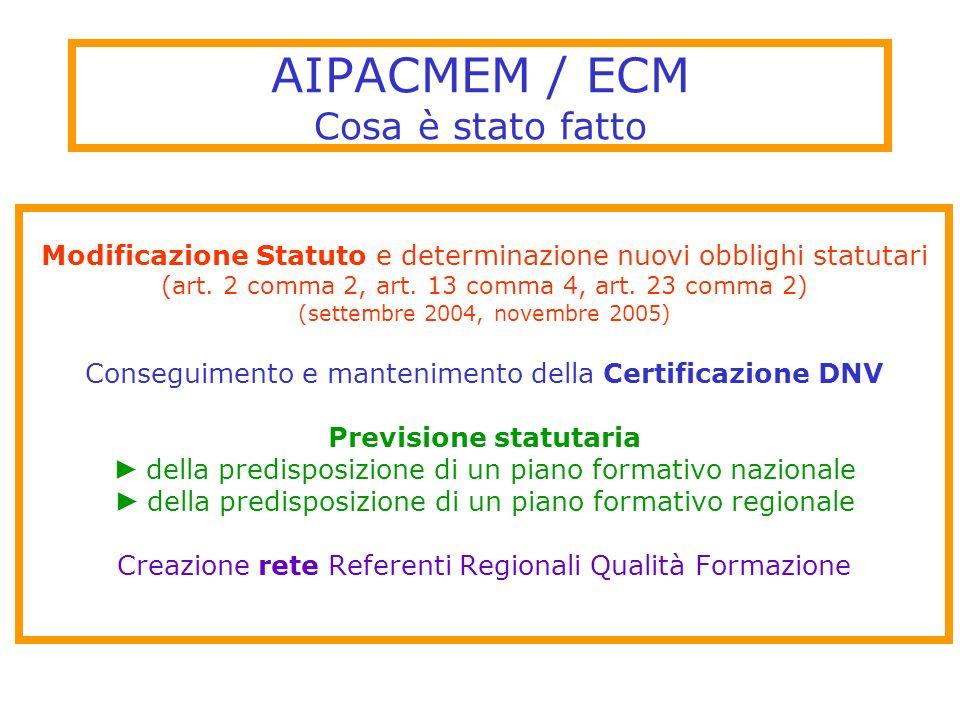 AIPACMEM / ECM Cosa è stato fatto Modificazione Statuto e determinazione nuovi obblighi statutari (art. 2 comma 2, art. 13 comma 4, art. 23 comma 2) (