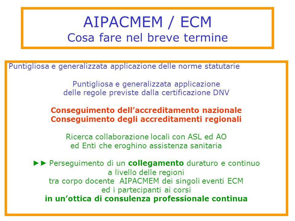 AIPACMEM / ECM Cosa fare nel breve termine Puntigliosa e generalizzata applicazione delle norme statutarie Puntigliosa e generalizzata applicazione de
