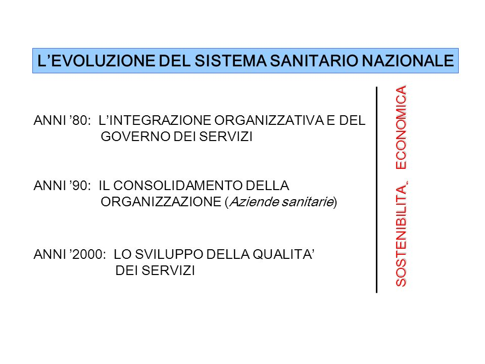 ANNI 80: LINTEGRAZIONE ORGANIZZATIVA E DEL GOVERNO DEI SERVIZI ANNI 90: IL CONSOLIDAMENTO DELLA ORGANIZZAZIONE (Aziende sanitarie) ANNI 2000: LO SVILU