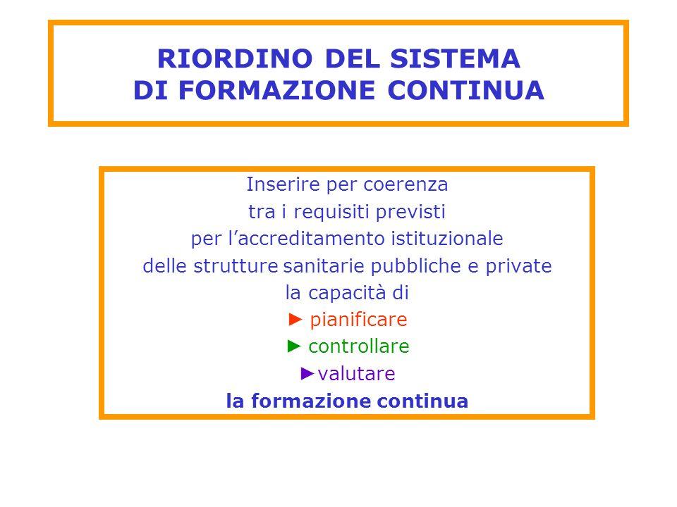 RIORDINO DEL SISTEMA DI FORMAZIONE CONTINUA Con DM Salute il Ministro Sirchia il 18 giugno 2004 fissa i requisiti minimi che le SS.SS.