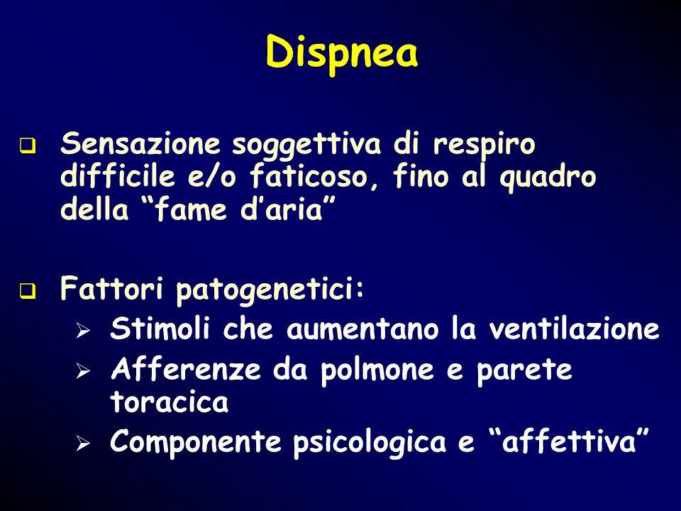 Dispnea Sensazione soggettiva di respiro difficile e/o faticoso, fino al quadro della fame daria Fattori patogenetici: Stimoli che aumentano la ventil