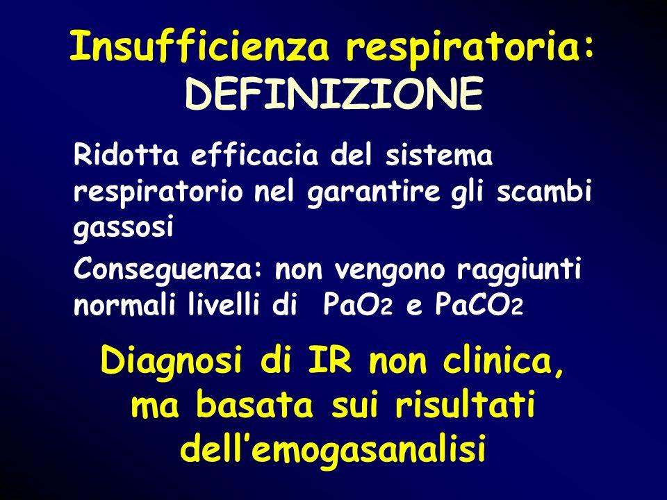 Insufficienza respiratoria: DEFINIZIONE Ridotta efficacia del sistema respiratorio nel garantire gli scambi gassosi Conseguenza: non vengono raggiunti