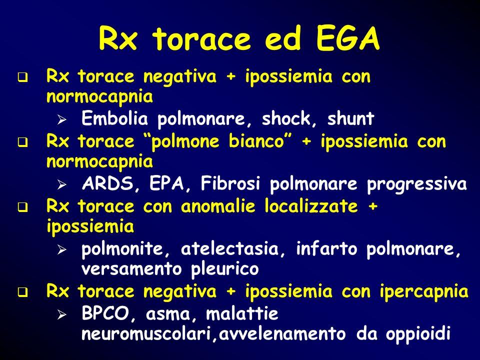 Rx torace ed EGA Rx torace negativa + ipossiemia con normocapnia Embolia polmonare, shock, shunt Rx torace polmone bianco + ipossiemia con normocapnia