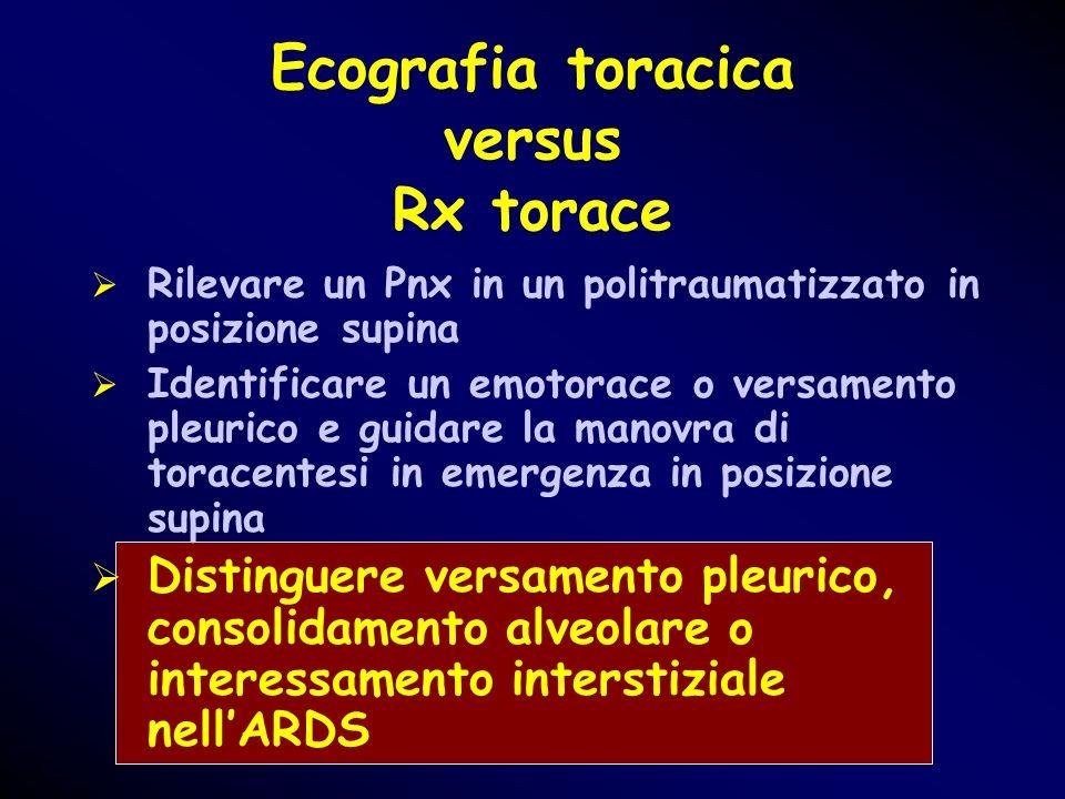Ecografia toracica versus Rx torace Rilevare un Pnx in un politraumatizzato in posizione supina Identificare un emotorace o versamento pleurico e guid