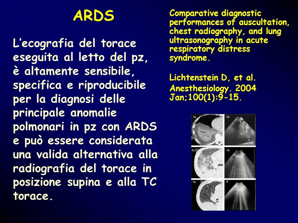 ARDS Lecografia del torace eseguita al letto del pz, è altamente sensibile, specifica e riproducibile per la diagnosi delle principale anomalie polmon
