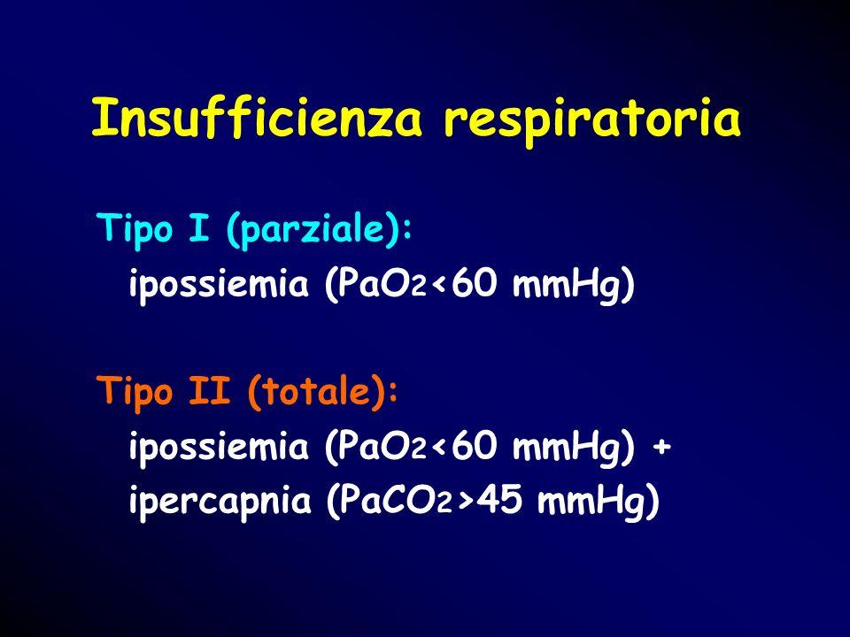 Insufficienza respiratoria Tipo I (parziale): ipossiemia (PaO 2 <60 mmHg) Tipo II (totale): ipossiemia (PaO 2 45 mmHg)