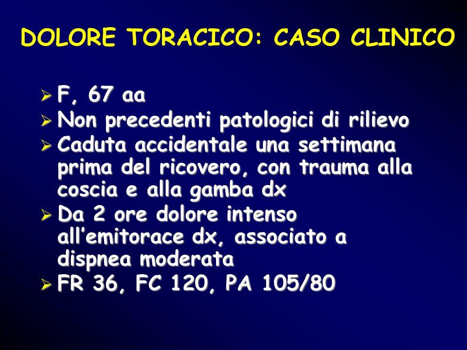 DOLORE TORACICO: CASO CLINICO F, 67 aa F, 67 aa Non precedenti patologici di rilievo Non precedenti patologici di rilievo Caduta accidentale una setti