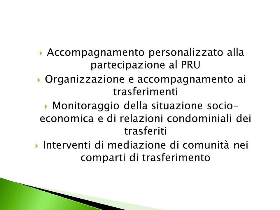 Accompagnamento personalizzato alla partecipazione al PRU Organizzazione e accompagnamento ai trasferimenti Monitoraggio della situazione socio- economica e di relazioni condominiali dei trasferiti Interventi di mediazione di comunità nei comparti di trasferimento