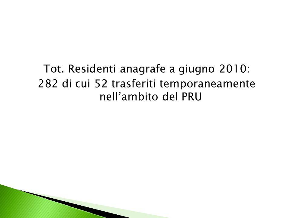 Tot. Residenti anagrafe a giugno 2010: 282 di cui 52 trasferiti temporaneamente nellambito del PRU