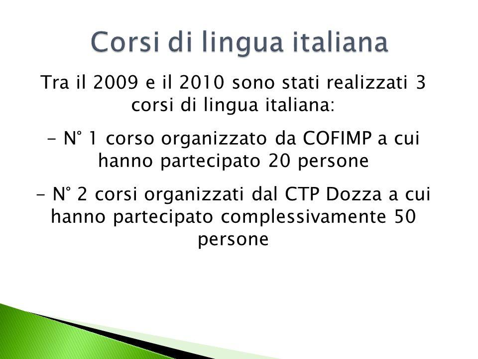 Tra il 2009 e il 2010 sono stati realizzati 3 corsi di lingua italiana: - N° 1 corso organizzato da COFIMP a cui hanno partecipato 20 persone - N° 2 corsi organizzati dal CTP Dozza a cui hanno partecipato complessivamente 50 persone
