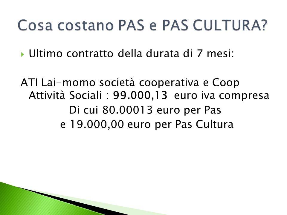 Ultimo contratto della durata di 7 mesi: ATI Lai-momo società cooperativa e Coop Attività Sociali : 99.000,13 euro iva compresa Di cui 80.00013 euro per Pas e 19.000,00 euro per Pas Cultura