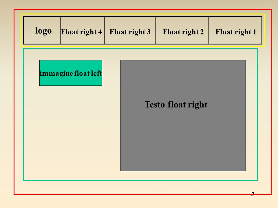 2 logo Float right 1Float right 2Float right 3Float right 4 immagine float left Testo float right