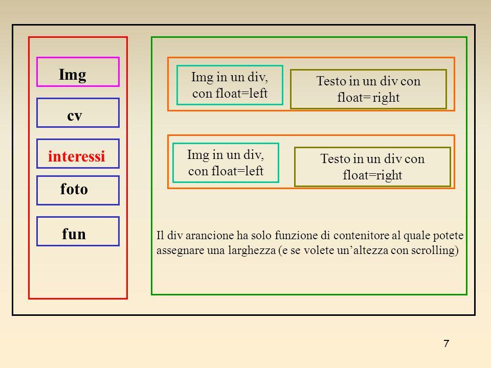 7 Img cv interessi foto fun Img in un div, con float=left Il div arancione ha solo funzione di contenitore al quale potete assegnare una larghezza (e