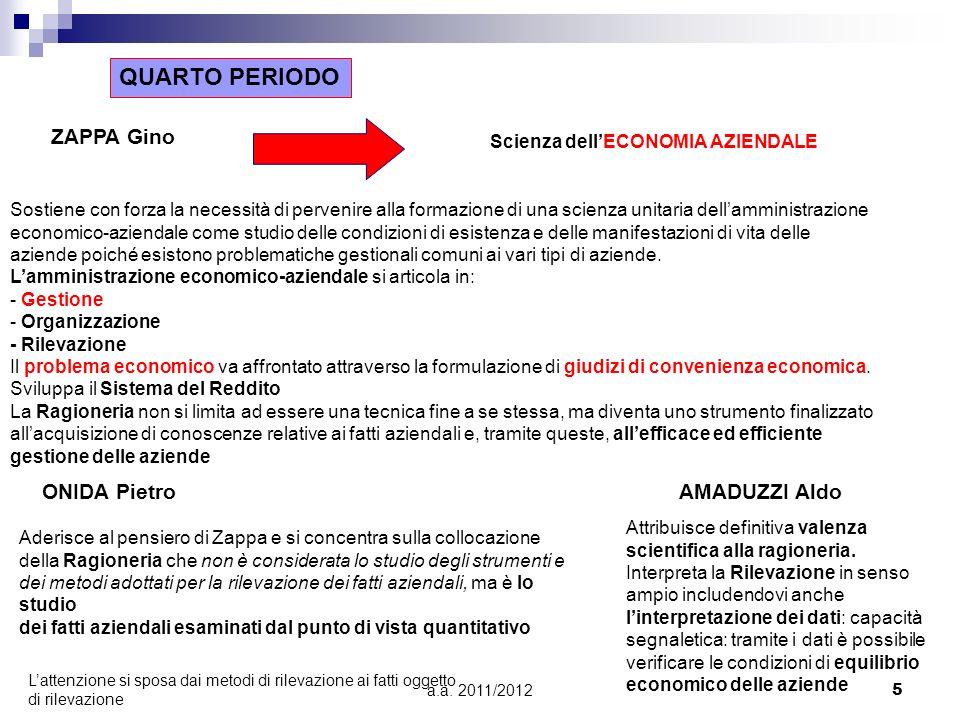 a.a. 2011/20125 QUARTO PERIODO ZAPPA Gino ONIDA PietroAMADUZZI Aldo Sostiene con forza la necessità di pervenire alla formazione di una scienza unitar