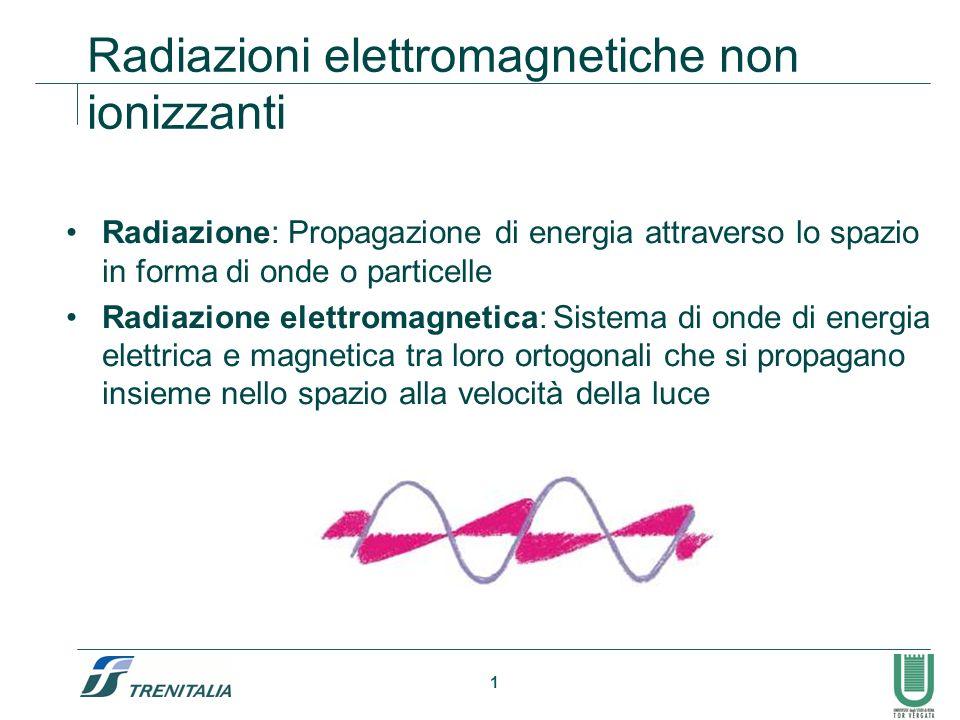 1 Radiazioni elettromagnetiche non ionizzanti Radiazione: Propagazione di energia attraverso lo spazio in forma di onde o particelle Radiazione elettromagnetica: Sistema di onde di energia elettrica e magnetica tra loro ortogonali che si propagano insieme nello spazio alla velocità della luce