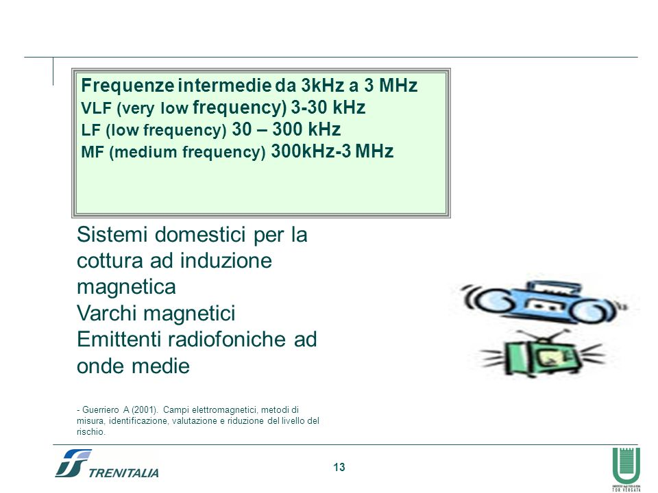 13 Frequenze intermedie da 3kHz a 3 MHz VLF (very low frequency) 3-30 kHz LF (low frequency) 30 – 300 kHz MF (medium frequency) 300kHz-3 MHz Sistemi d