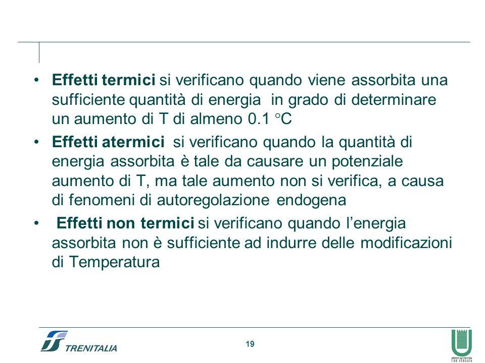 19 Effetti termici si verificano quando viene assorbita una sufficiente quantità di energia in grado di determinare un aumento di T di almeno 0.1 C Effetti atermici si verificano quando la quantità di energia assorbita è tale da causare un potenziale aumento di T, ma tale aumento non si verifica, a causa di fenomeni di autoregolazione endogena Effetti non termici si verificano quando lenergia assorbita non è sufficiente ad indurre delle modificazioni di Temperatura
