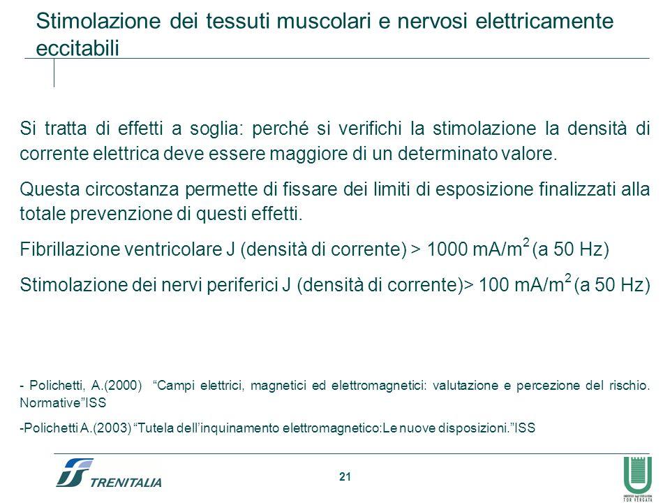 21 Stimolazione dei tessuti muscolari e nervosi elettricamente eccitabili Si tratta di effetti a soglia: perché si verifichi la stimolazione la densità di corrente elettrica deve essere maggiore di un determinato valore.