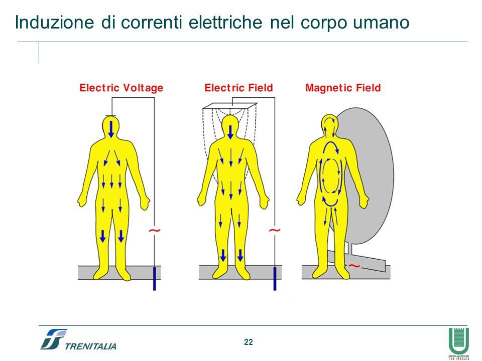 22 Induzione di correnti elettriche nel corpo umano