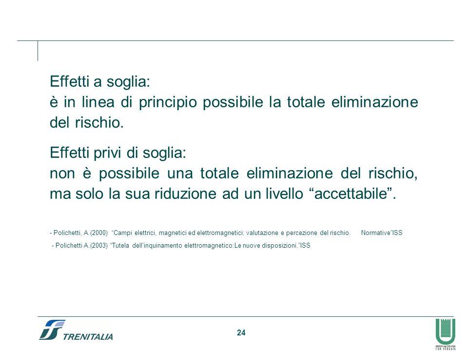 24 Effetti a soglia: è in linea di principio possibile la totale eliminazione del rischio.