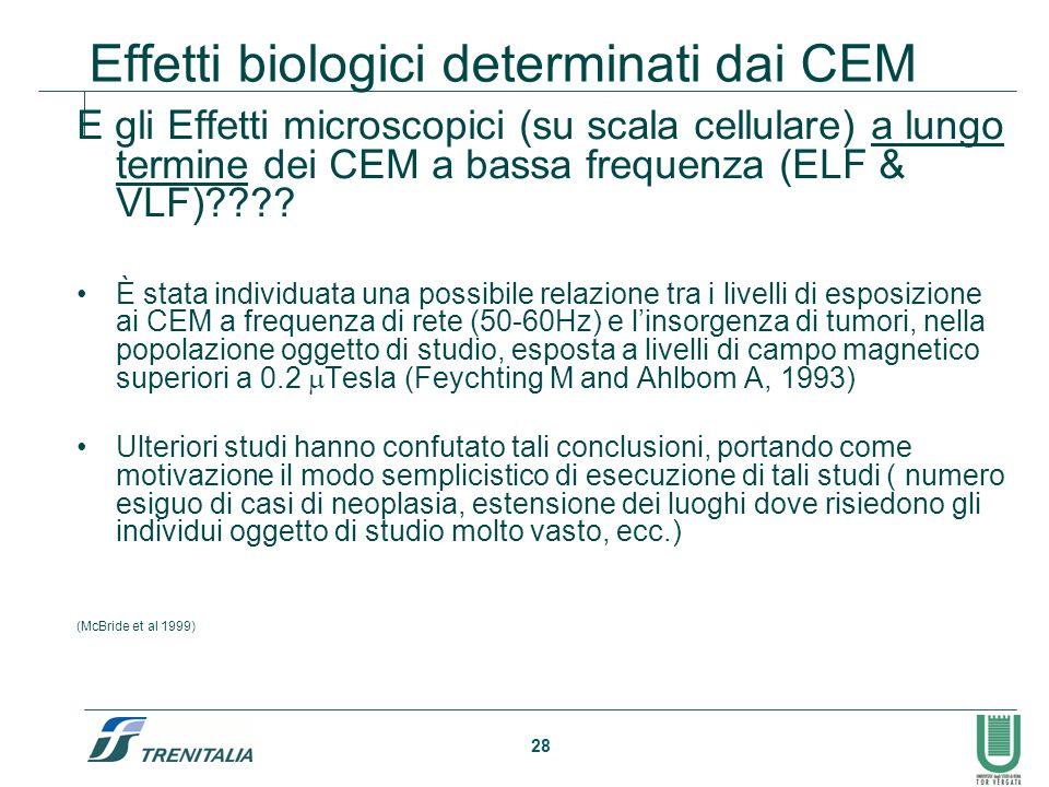 28 Effetti biologici determinati dai CEM E gli Effetti microscopici (su scala cellulare) a lungo termine dei CEM a bassa frequenza (ELF & VLF)???.