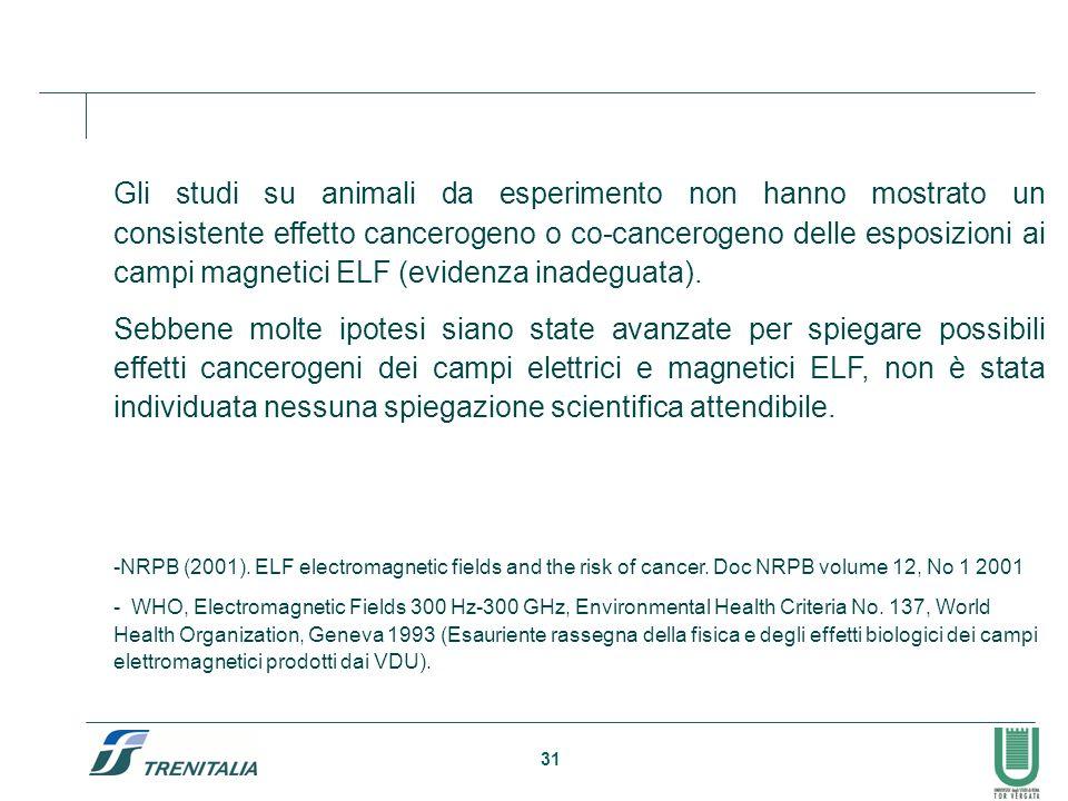 31 Gli studi su animali da esperimento non hanno mostrato un consistente effetto cancerogeno o co-cancerogeno delle esposizioni ai campi magnetici ELF (evidenza inadeguata).