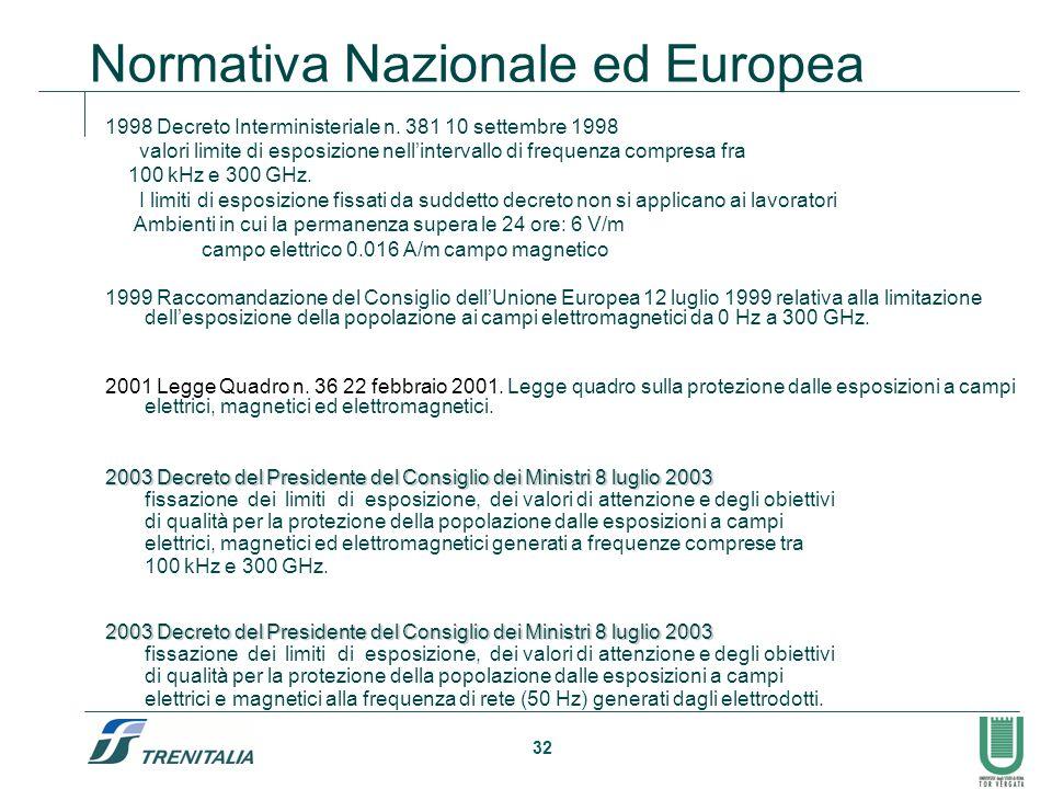 32 Normativa Nazionale ed Europea 1998 Decreto Interministeriale n.