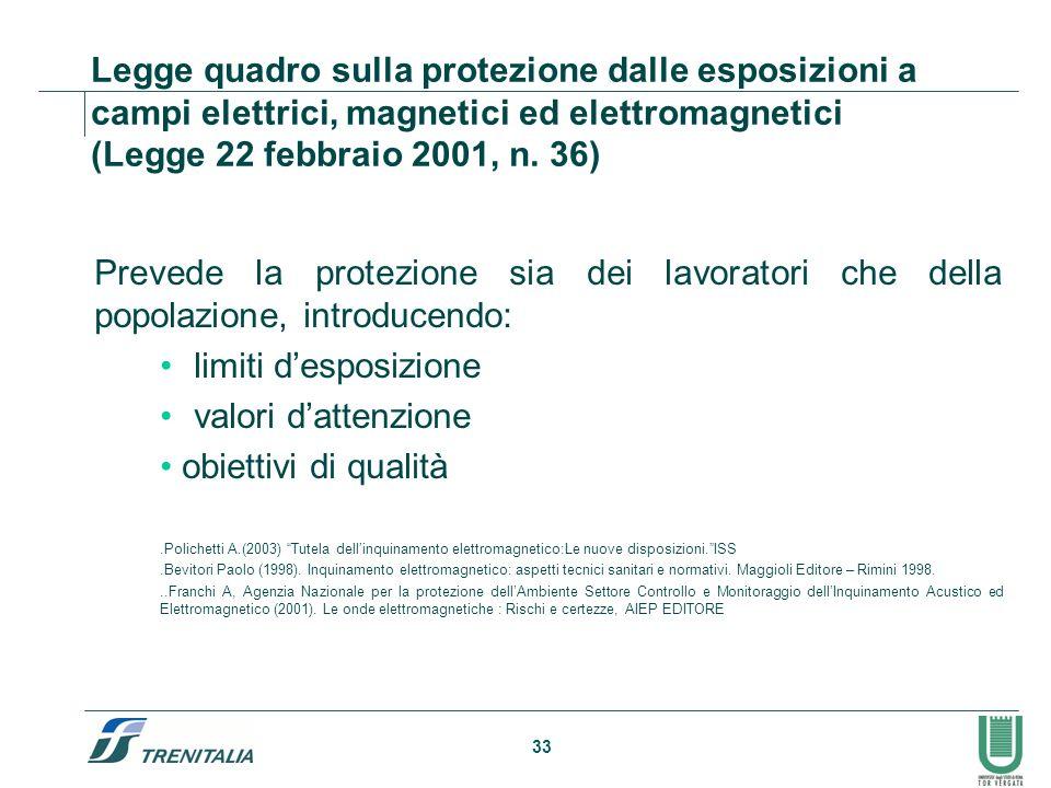 33 Legge quadro sulla protezione dalle esposizioni a campi elettrici, magnetici ed elettromagnetici (Legge 22 febbraio 2001, n.