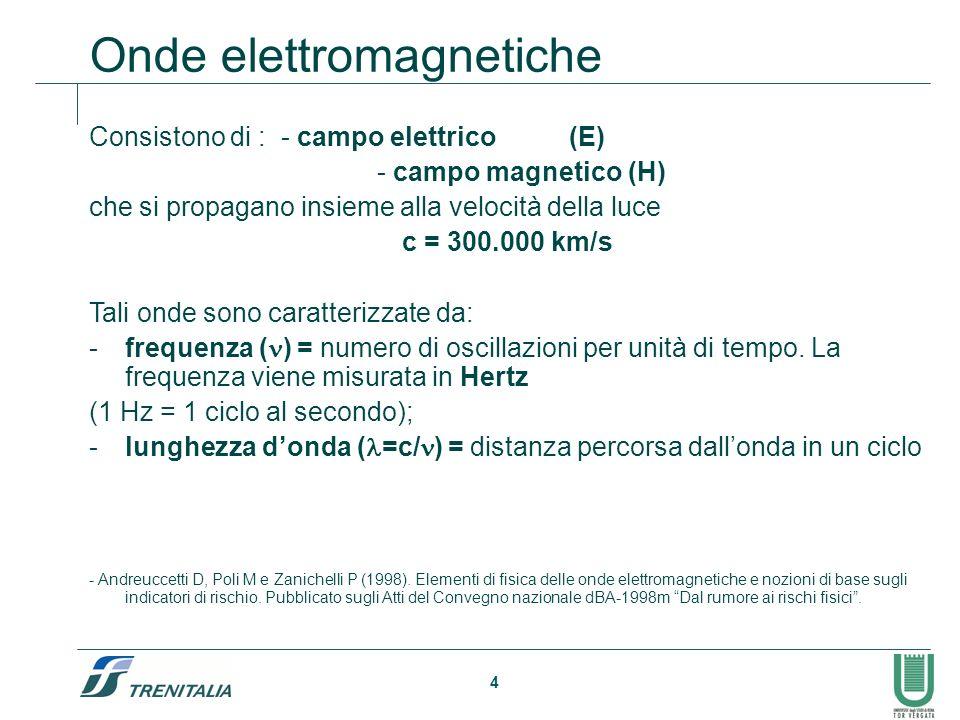 4 Onde elettromagnetiche Consistono di :- campo elettrico(E) - campo magnetico (H) che si propagano insieme alla velocità della luce c = 300.000 km/s Tali onde sono caratterizzate da: -frequenza ( ) = numero di oscillazioni per unità di tempo.