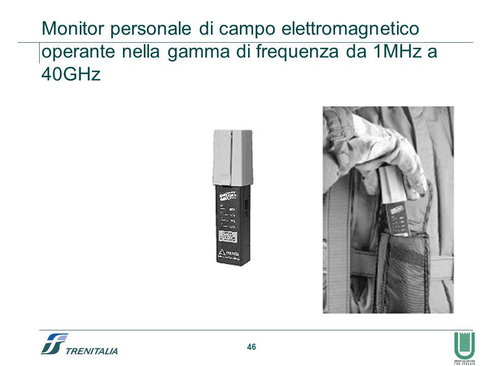 46 Monitor personale di campo elettromagnetico operante nella gamma di frequenza da 1MHz a 40GHz